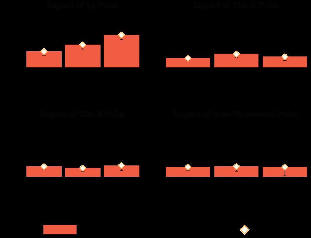 T5-figure1
