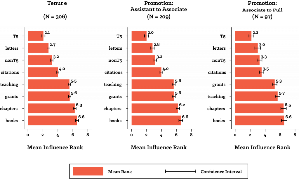 T5-figure2